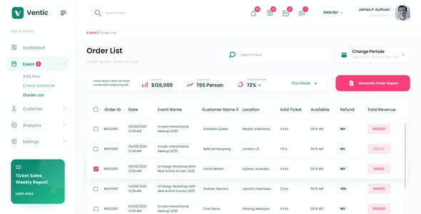 Ventic - Event Ticketing Admin Dashboard Figma Template
