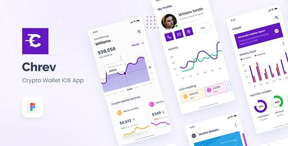 Chrev - Crypto Wallet iOS App Design Template Figma - Miscellaneous Figma