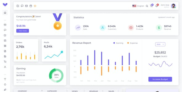 Vuexy – Figma Admin Dashboard UI Kit Template with Atomic Design System
