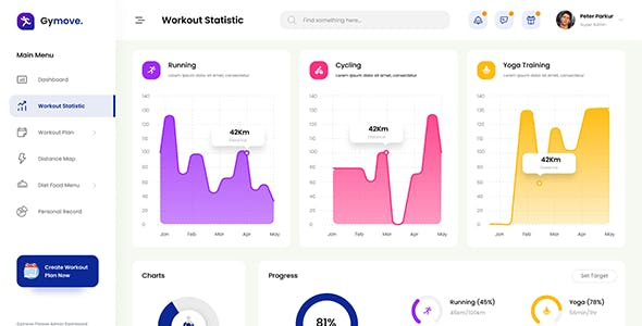 Gymove - Fitness Admin Dashboard Bootstrap HTML Template
