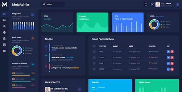MotaAdmin - Laravel Admin Dashboard Template