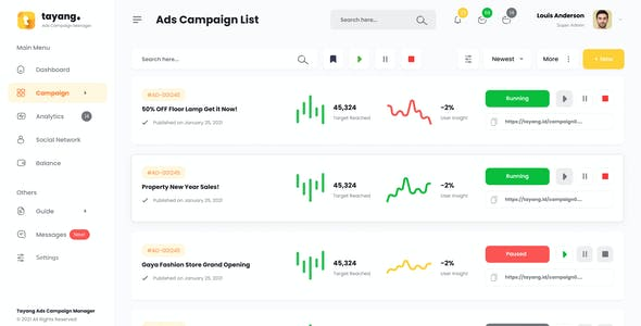 Tayang - Ad Manager Admin Dashboard UI Template PSD