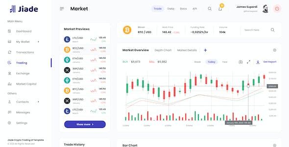 Jiade - Modern Crypto Trading UI Template Figma