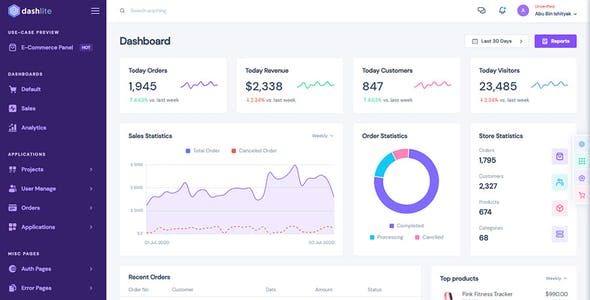 DashLite - Bootstrap Responsive Admin Dashboard Template
