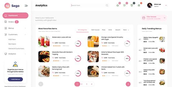 Sego - Restaurant React Admin Dashboard Template