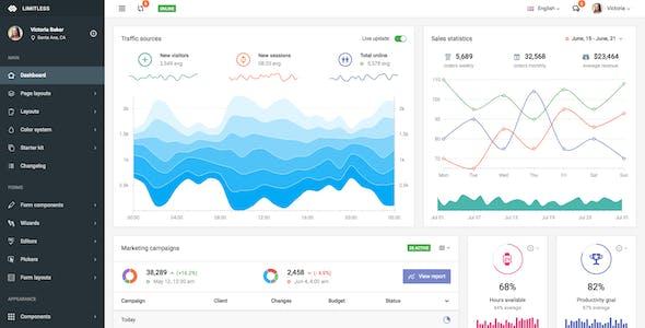 Limitless - Responsive Web Application Kit