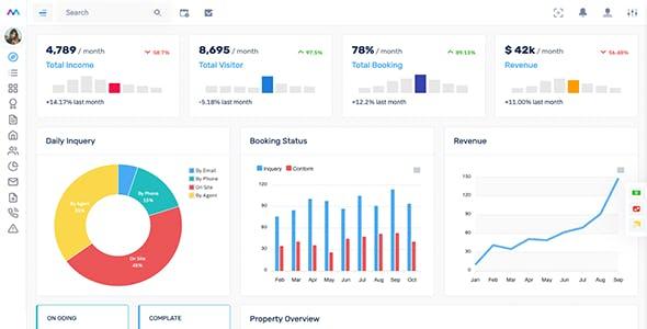 Master Admin - Bootstrap Responsive Admin Dashboard Template