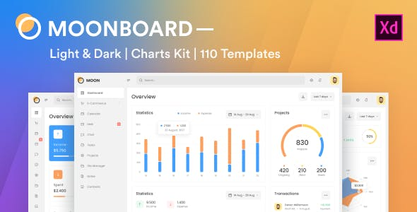 Moonboard – Admin Dashboard & UI Kit + Charts Kit Adobe XD Template