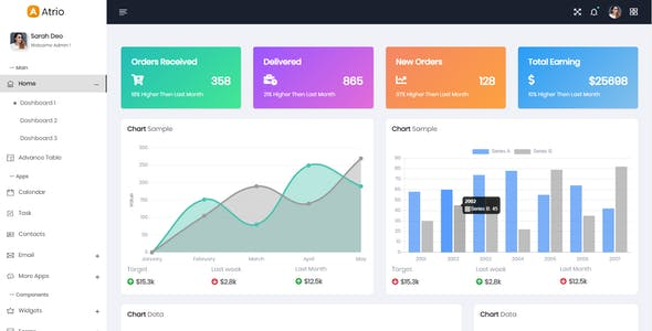 Atrio - Angular 12+ Material Design Admin Dashboard Template