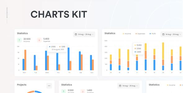 Moonboard – Admin Dashboard & UI Kit + Charts Kit Figma Template