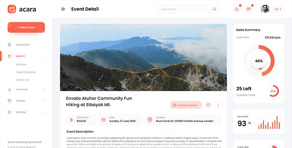 Acara - Ticketing Admin Dashboard React Template