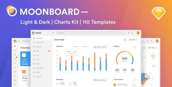 Moonboard – Admin Dashboard & UI Kit + Charts Kit Sketch Template