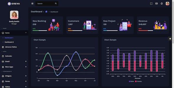 Oreva - Angular 12+ Admin Dashboard Template + UI Kit
