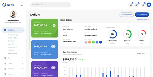 Boltz - Crypto Admin and Dashboard Bootstrap 5 Template