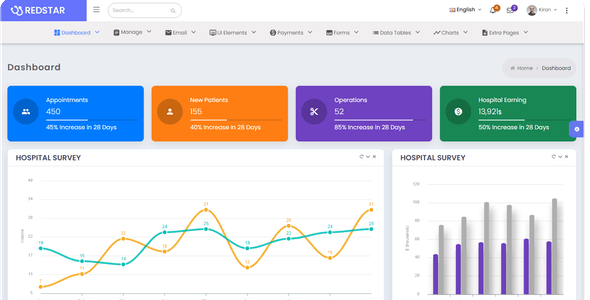 RedStar - Bootstrap 5 Material Admin Dashboard Template For Hospital & Clinics
