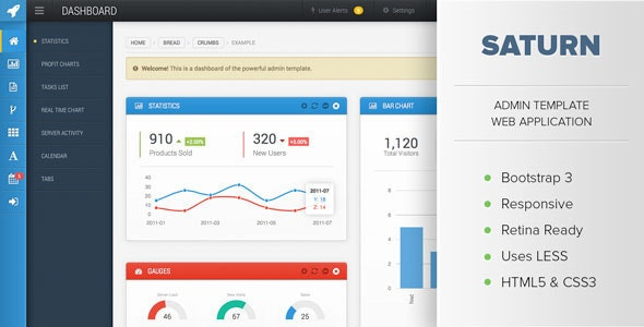 Saturn - Responsive admin dashboard template by Osetin