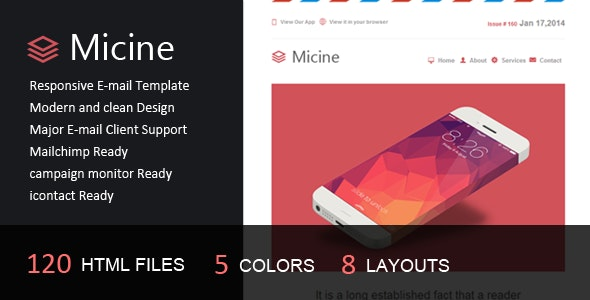 Micine - Responsive E-mail Template - Email Templates Marketing