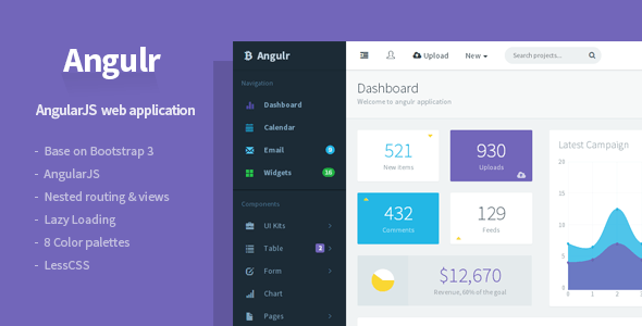 Angulr - Bootstrap Admin Web App with AngularJS - Admin Templates Site Templates